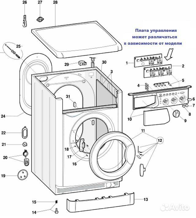 Индезит стиральная машина ремонт своими руками wisl
