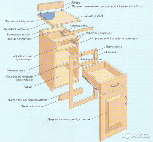 должностная инструкция сборщика изделий